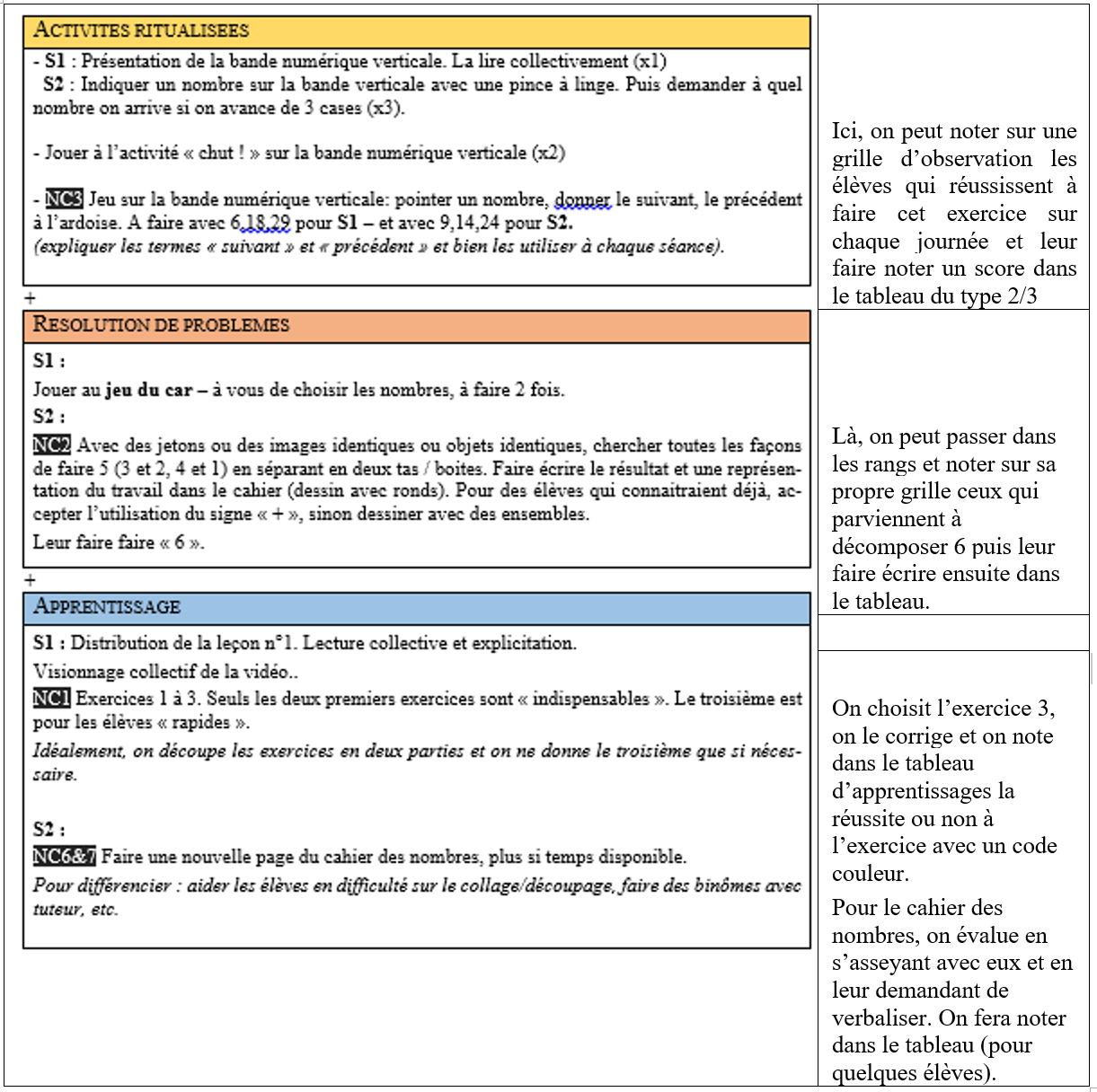 L'évaluation – La Méthode Heuristique De Mathématiques intérieur Fiche Géométrie Cp