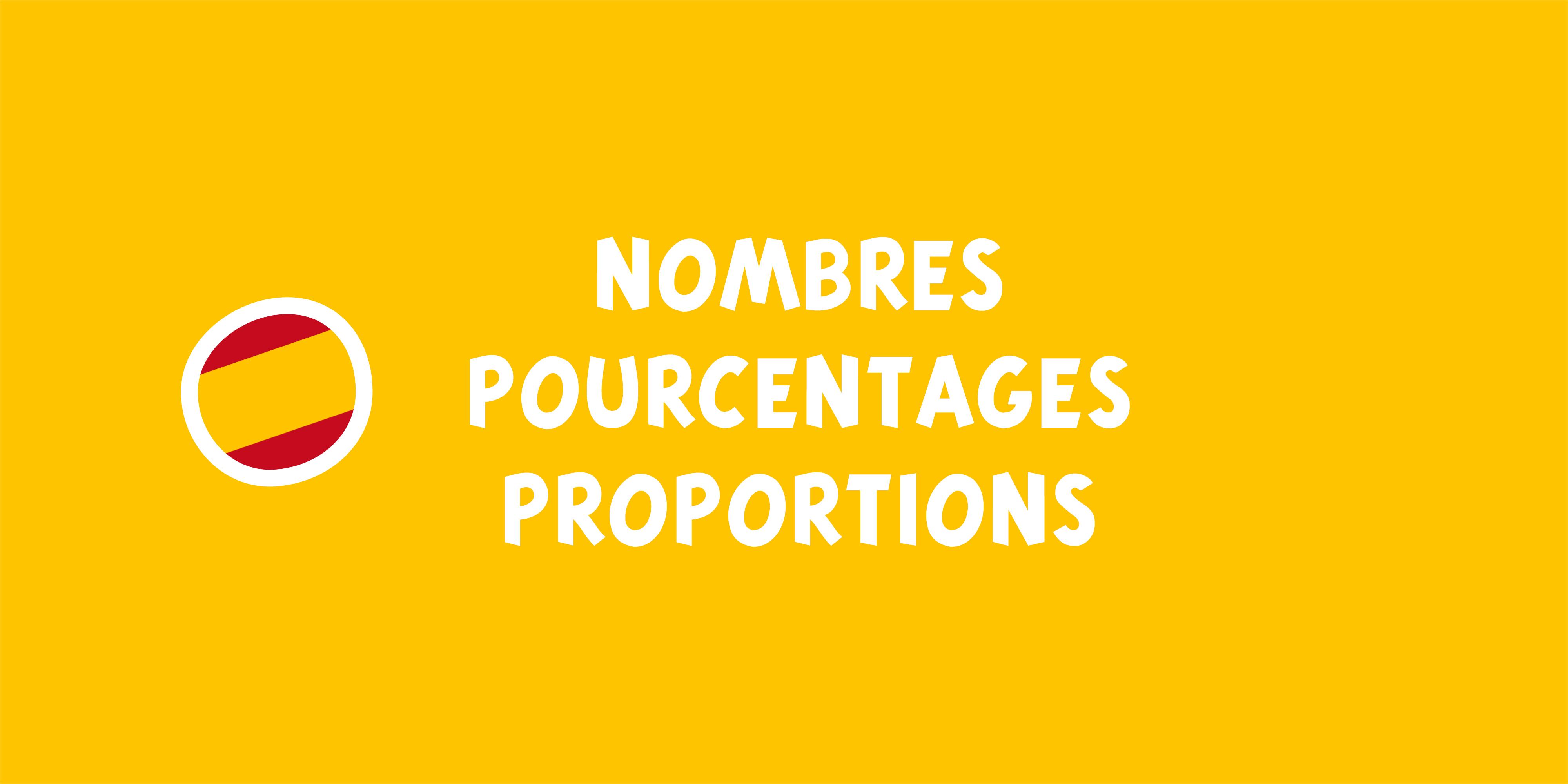Lire Et Écrire Les Nombres, Pourcentages Et Proportions En tout Chiffres Espagnol 1 À 1000