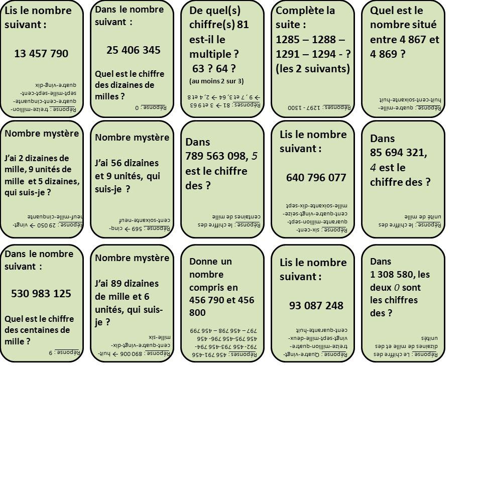 Lis Le Nombre Suivant : De Quel(S) Chiffre(S) 81 Est-Il Le Multiple ? intérieur Nombres Pairs Et Impairs Ce2
