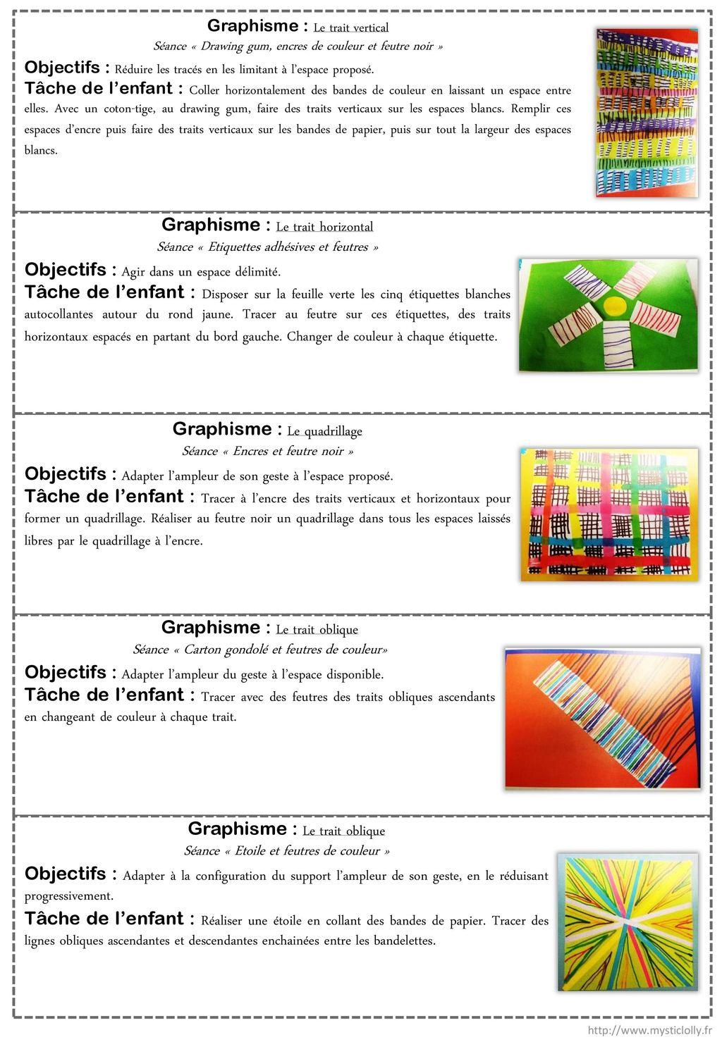 Liste Des Consignes : Ateliers Graphiques Ms - Ppt Télécharger à Ateliers Graphiques Ps