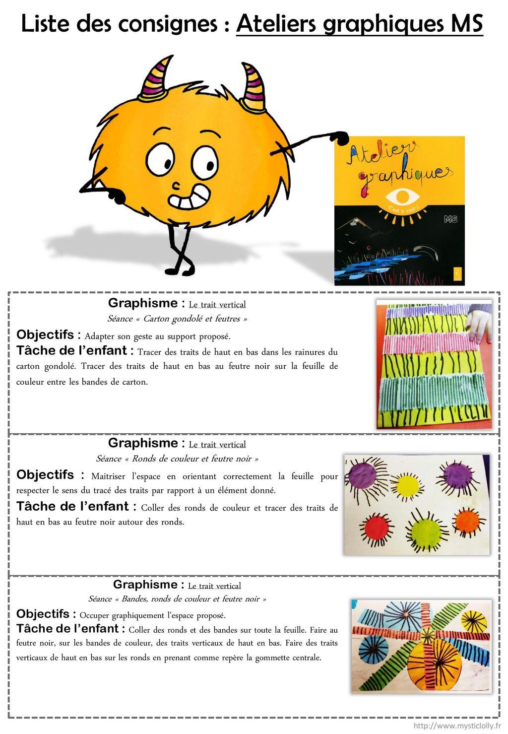 Liste Des Consignes : Ateliers Graphiques Ms - Ppt Télécharger intérieur Ateliers Graphiques Ps