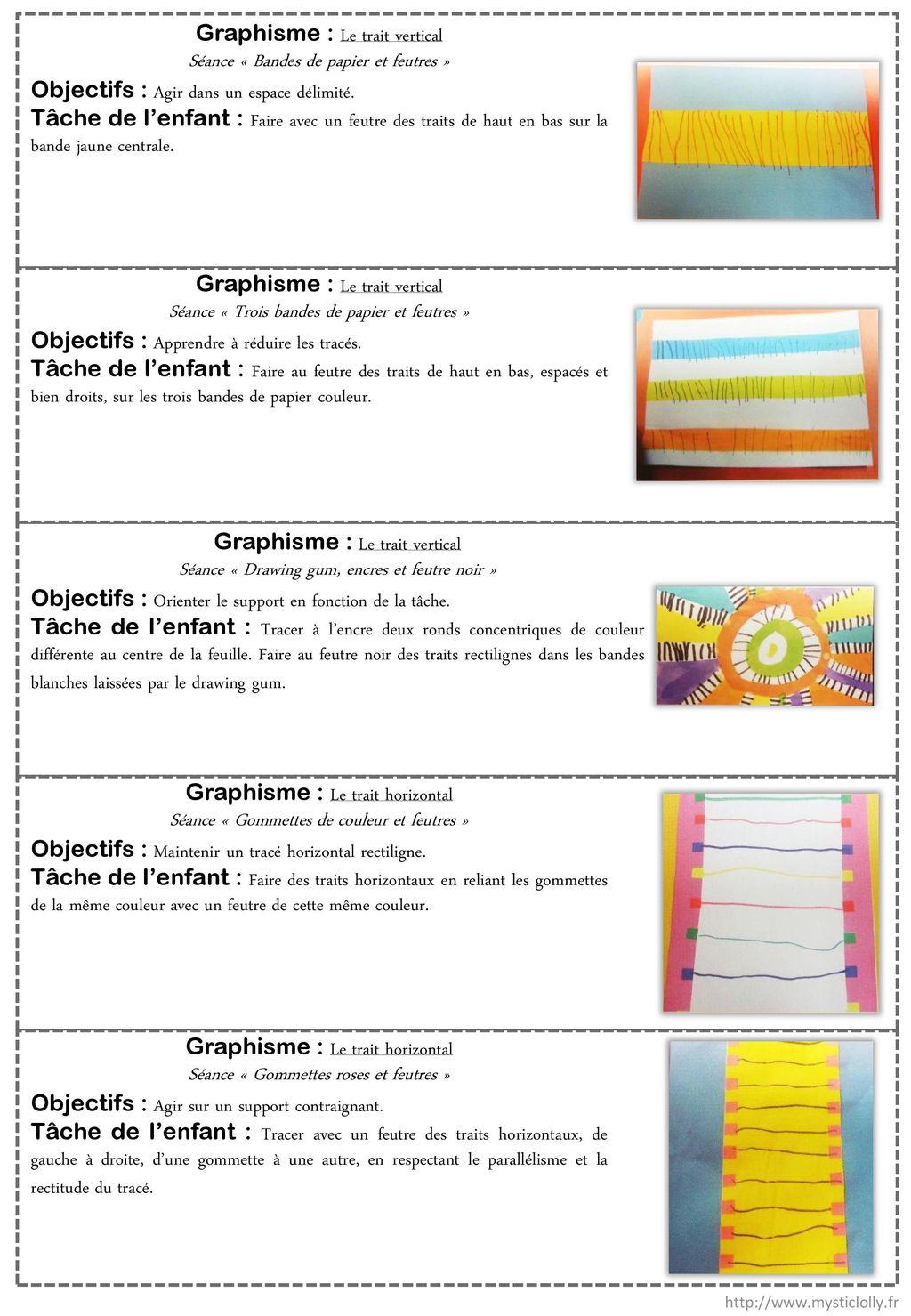 Liste Des Consignes : Ateliers Graphiques Ps - Ppt Télécharger serapportantà Ateliers Graphiques Ps