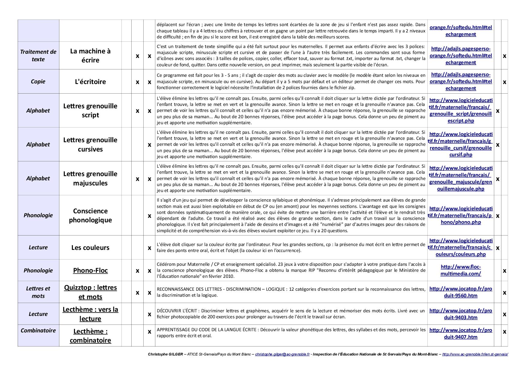 Logiciels Ou Applications En Ligne Pour La Maternelle - Docsity pour Point À Relier Alphabet