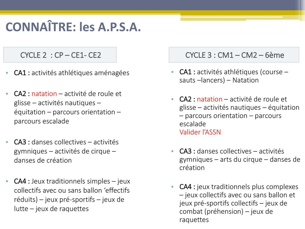 L'organisation Des Activités Physiques Et De L' E.p.s. - Ppt avec Jeux Collectifs Cycle 3 Sans Ballon