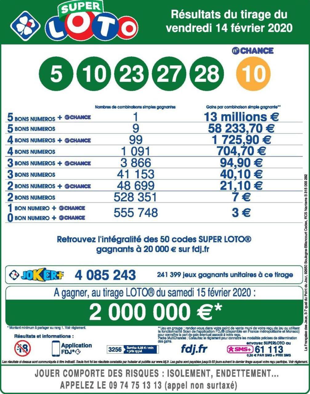 Loto De La Saint-Valentin : Le Gagnant De 13 Millions D avec Loto Espace Jeux