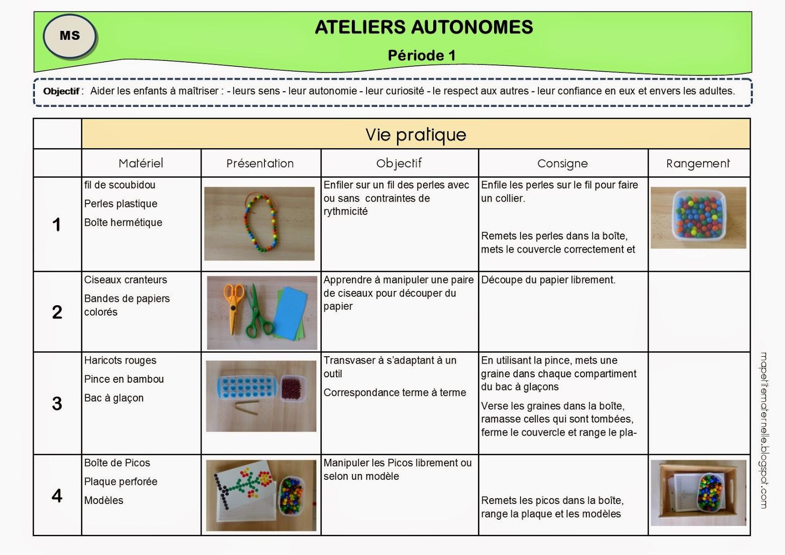 Ma Petite Maternelle: Ateliers Autonomes Type Montessori serapportantà Atelier Autonome Grande Section