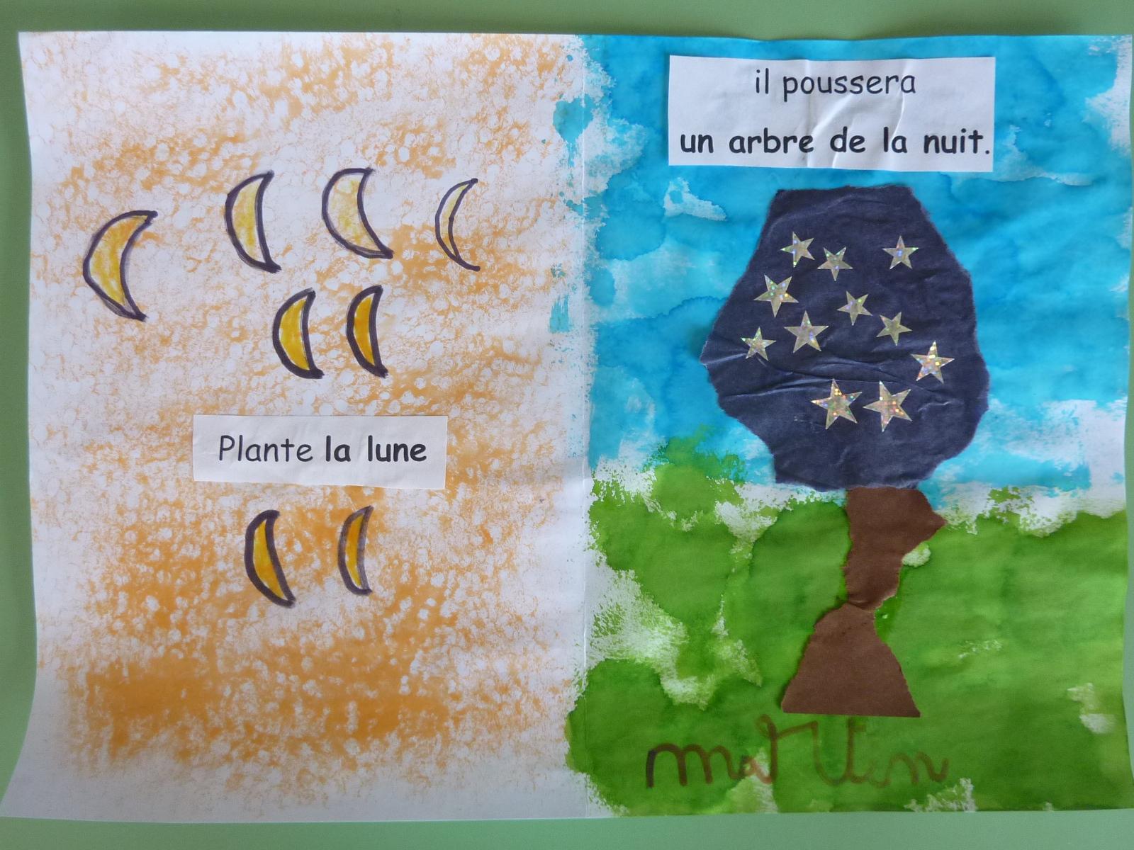 Ma Petite Maternelle: Ecriture D'album Pour Le Printemps En Gs encequiconcerne Album Printemps Gs