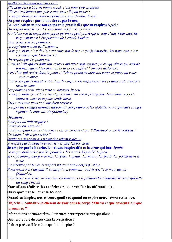 Maîtrise De La Langue Et Sciences : La Respiration - Pdf destiné Leçon Respiration Cm1