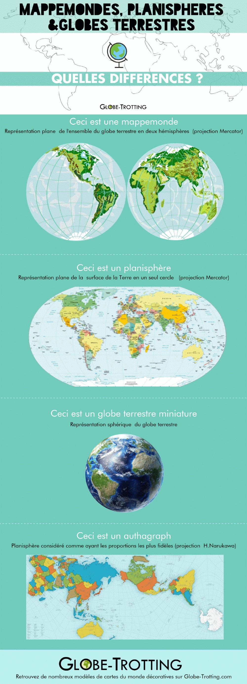 Mappemonde : Définition pour Dessin Mappemonde