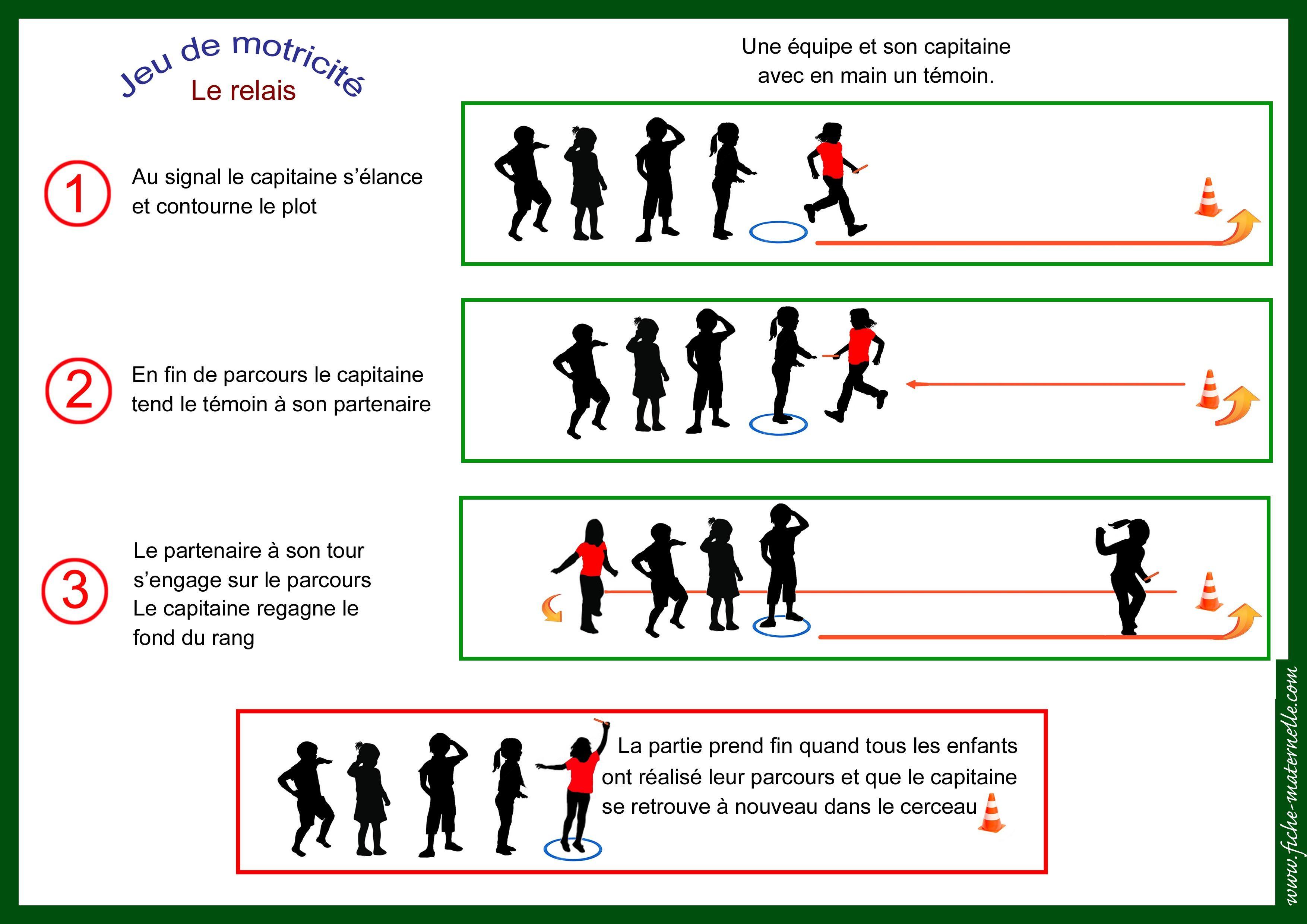 Motricité En Maternelle … | Motricité, Jeux Collectifs serapportantà Idées Activités Tap Primaire