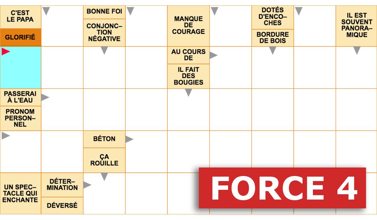 Mots Fléchés Force 4 Gratuits En Ligne - Grilles Mots destiné Mots Croisés Faciles À Imprimer
