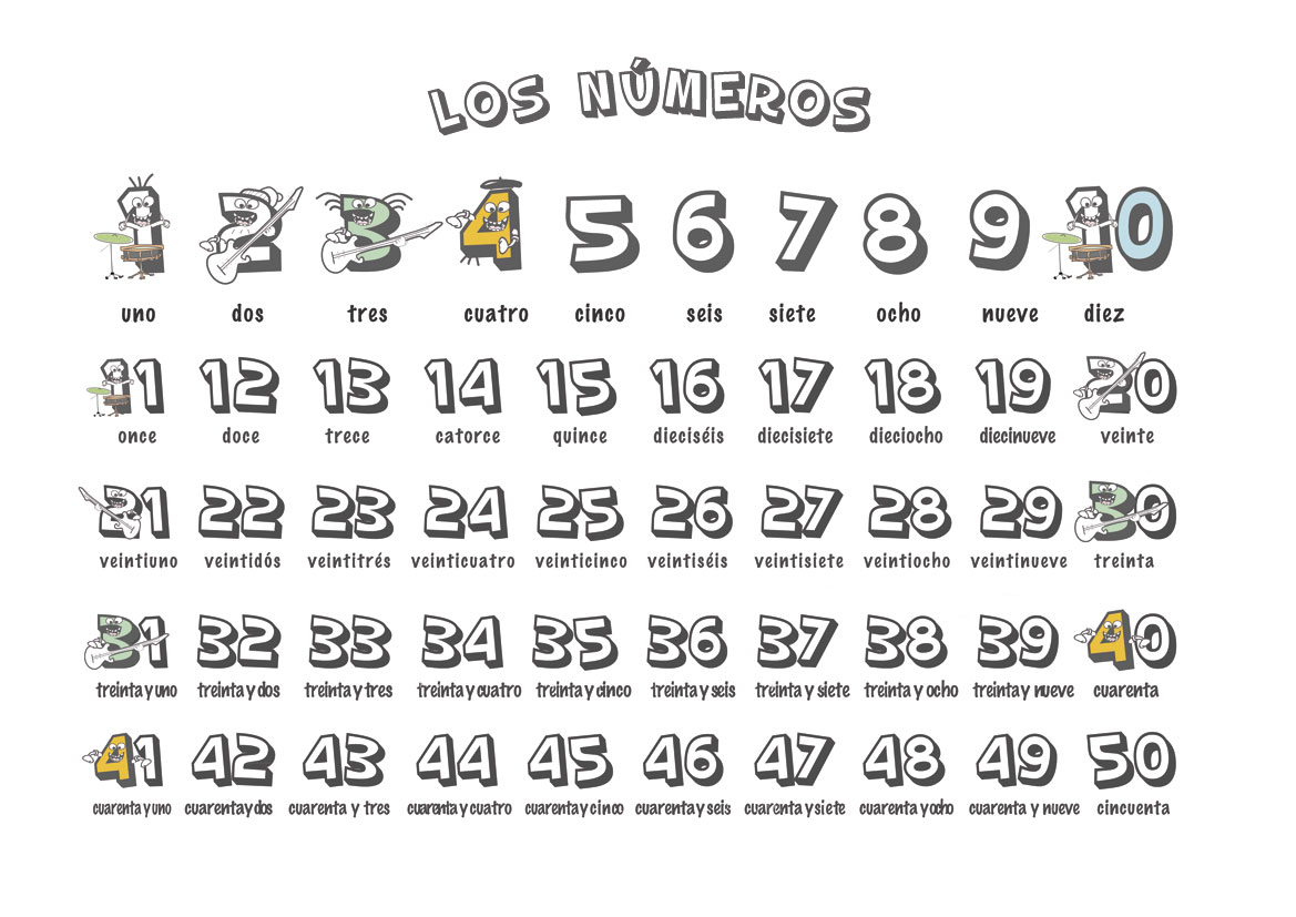 Number Song In Spanish – 1 To 50 | Rockalingua concernant Nombre En Espagnol De 1 A 1000
