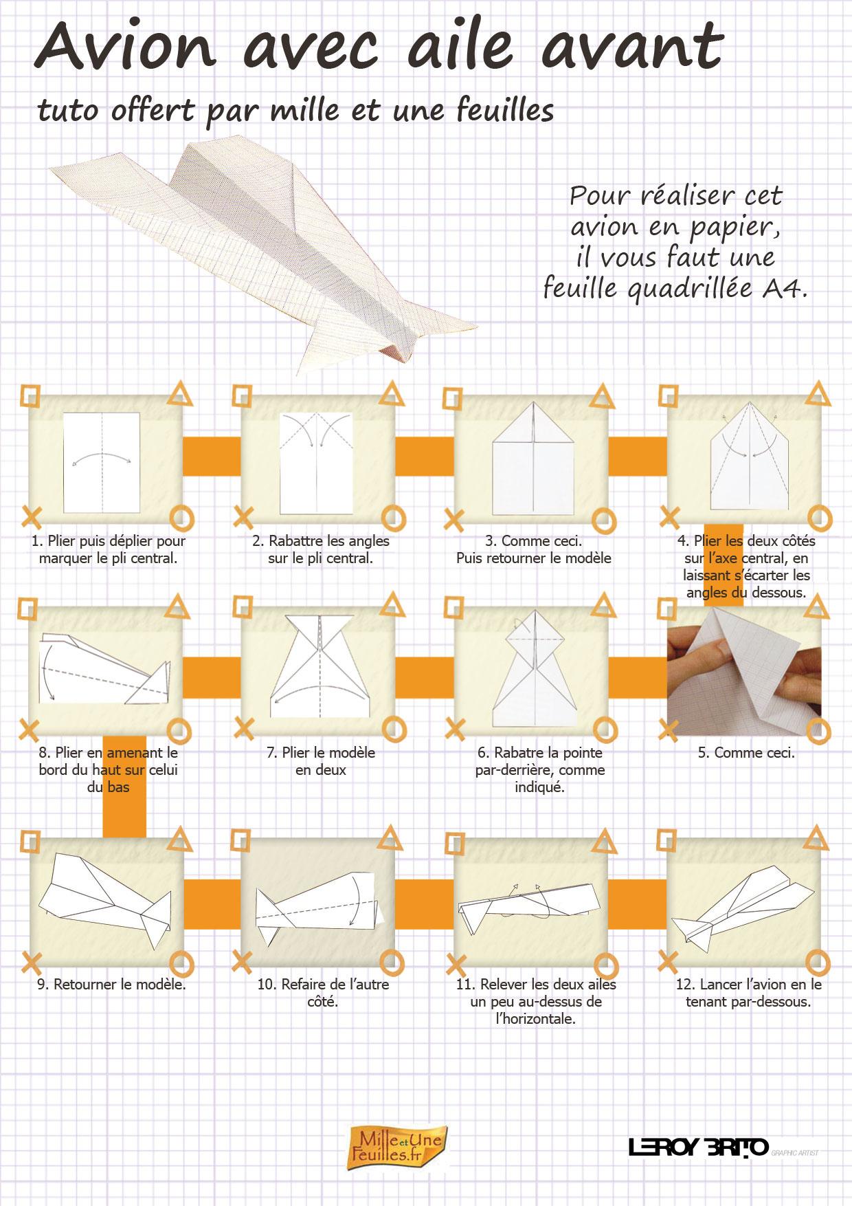 Origami Avion En Papier Avec Aile Avant - Mille Et Une Feuilles dedans Origami Canard