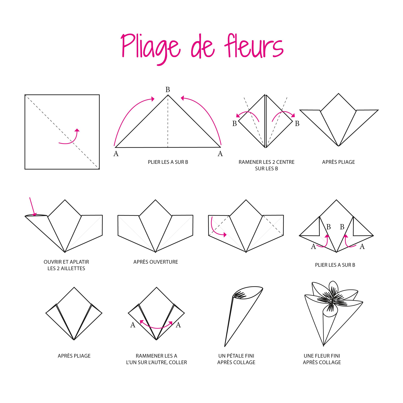 Origami Facile : Une Fleur 3D : Femme Actuelle Le Mag destiné Origami Facile A Faire En Français