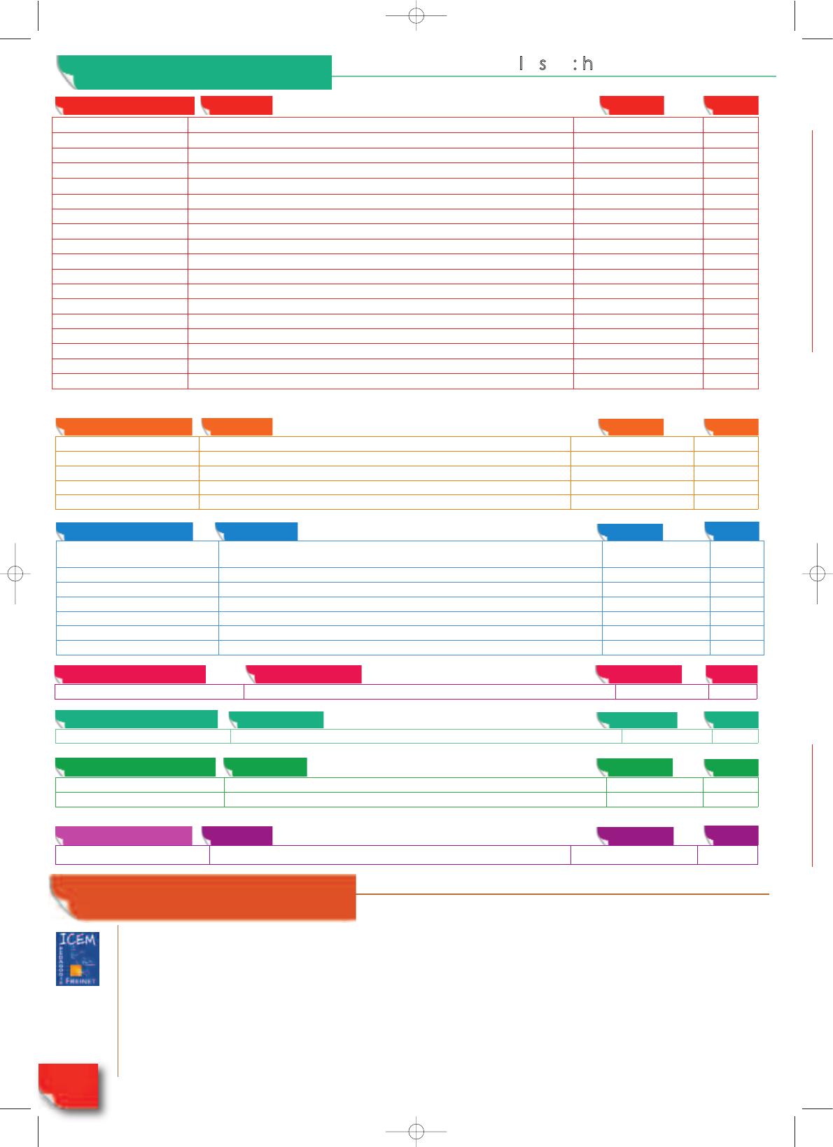 Outils Pedagogiques - Pemf - [Pdf Document] serapportantà Frise Chronologique Vierge Ce1