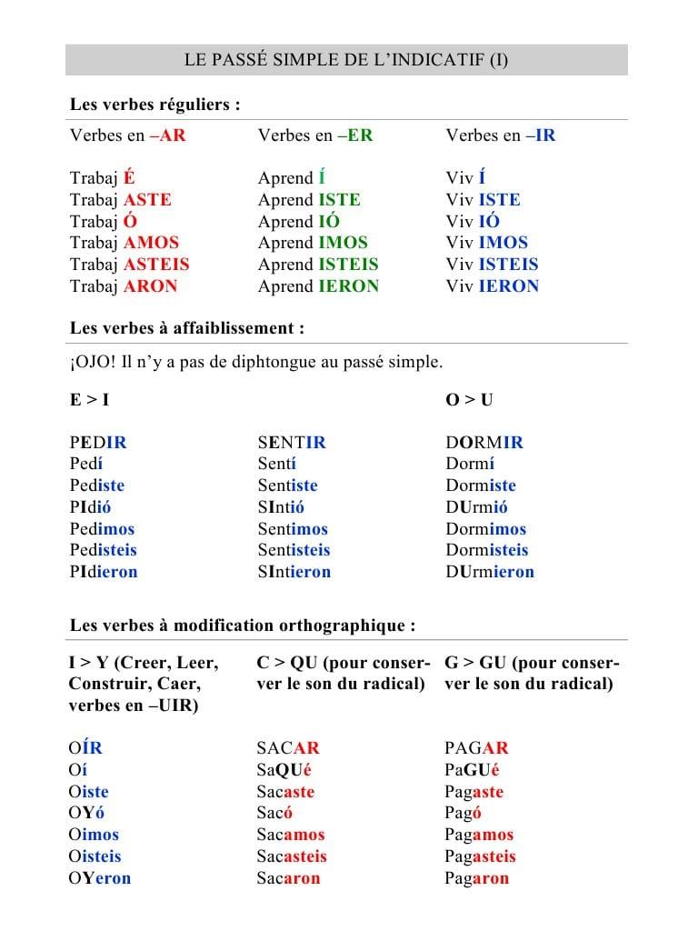 Passé Simple Par Dilealsol - Fichier Pdf intérieur Dormir Au Présent De L Indicatif