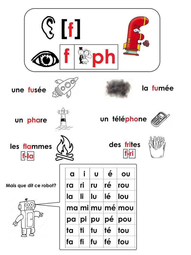 Phonologie Cp, Avec L'aide Des Alphas: Le Son F - École à Le Son F Cp