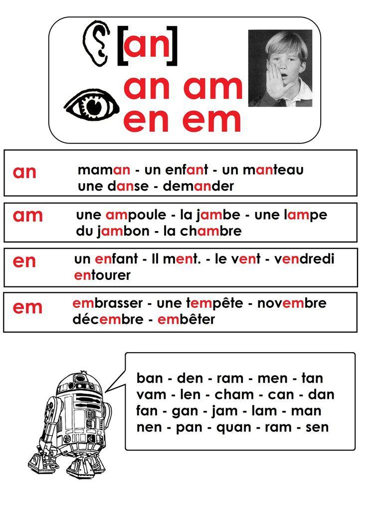 Phonologie Cp: Le Son [An], Graphies: An, Am, En, Em - École serapportantà Le Son F Cp