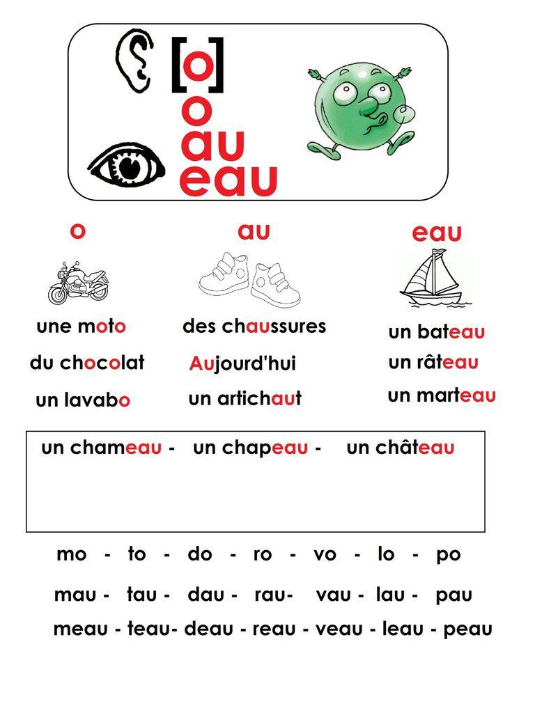 Phonologie Cp: Le Son [O] À L'aide Des Alphas: O, Au, Eau avec Le Son F Cp