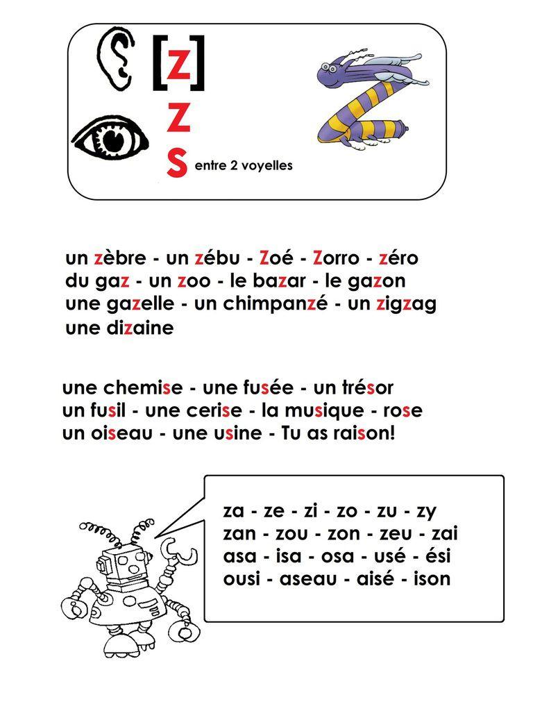 Phonologie Cp, Le Son [Z], Les Lettres Z Et S Entre 2 Voyelles dedans Le Son F Cp