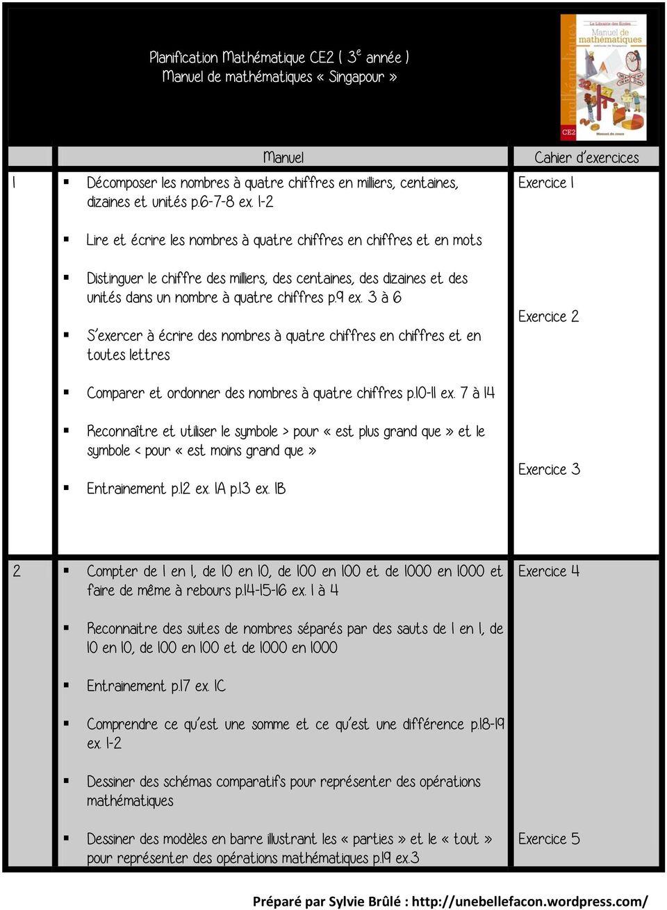 Planification Mathématique Ce2 ( 3 E Année ) Manuel De destiné Nombres Pairs Et Impairs Ce2