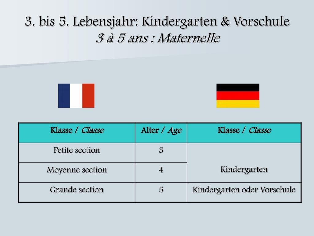 Ppt - In Frankreich Wird Das Schuljahr In Trimester avec Grande Section Maternelle Age