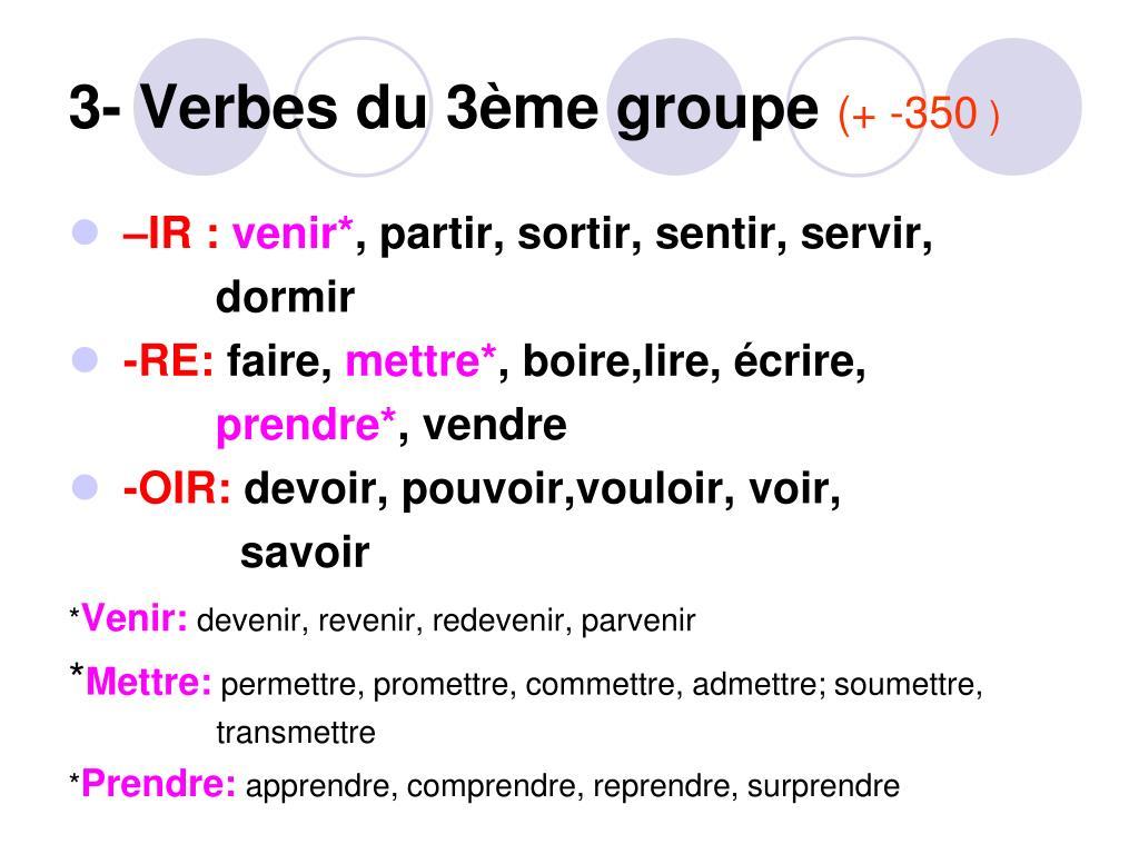 Ppt - Le Présent De L'indicatif Powerpoint Presentation concernant Dormir Au Présent De L Indicatif