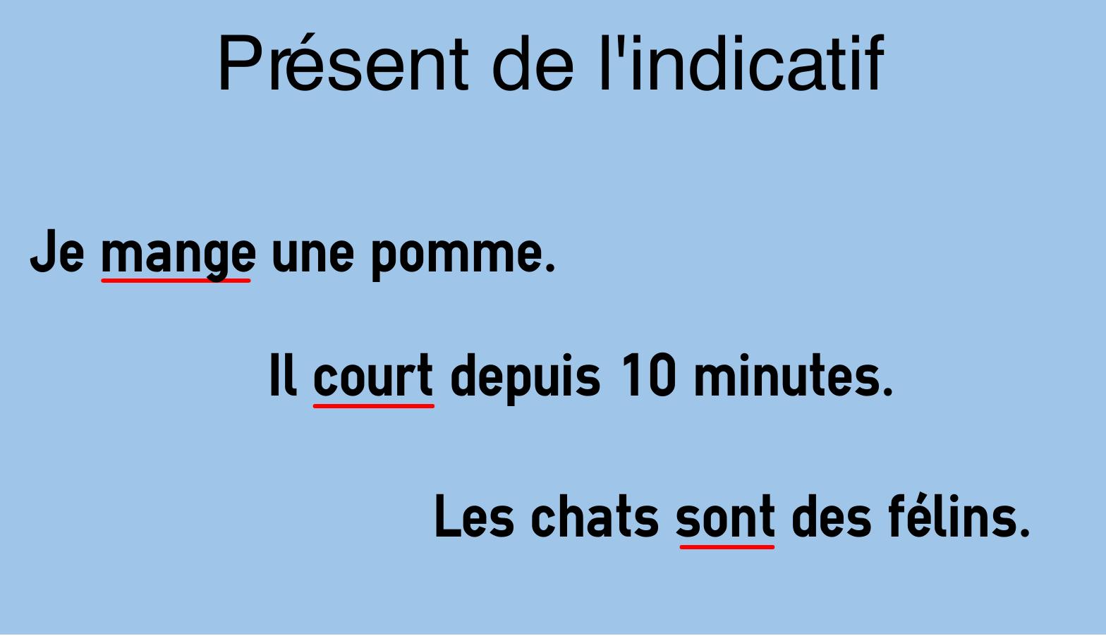 Présent De L'indicatif | Colanguage concernant Dormir Au Présent De L Indicatif