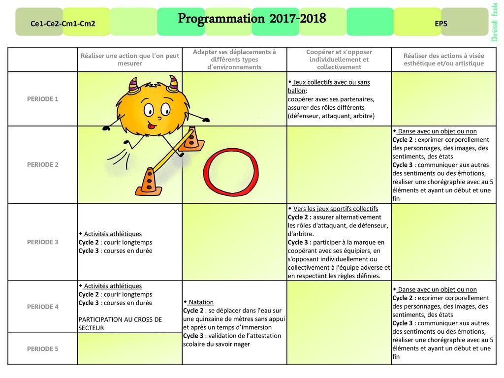 Programmation Ce1-Ce2-Cm1-Cm2 Eps Christall Ecole - Ppt avec Jeux Collectifs Cycle 3 Sans Ballon