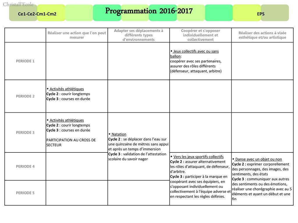 Programmation Christall'ecole Ce1-Ce2-Cm1-Cm2 Eps - Ppt serapportantà Jeux Collectifs Cycle 3 Sans Ballon