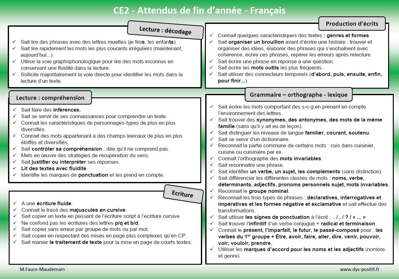 Programme Ce2 En Français Et En Mathématiques - Dys-Positif encequiconcerne Nombres Pairs Et Impairs Ce2