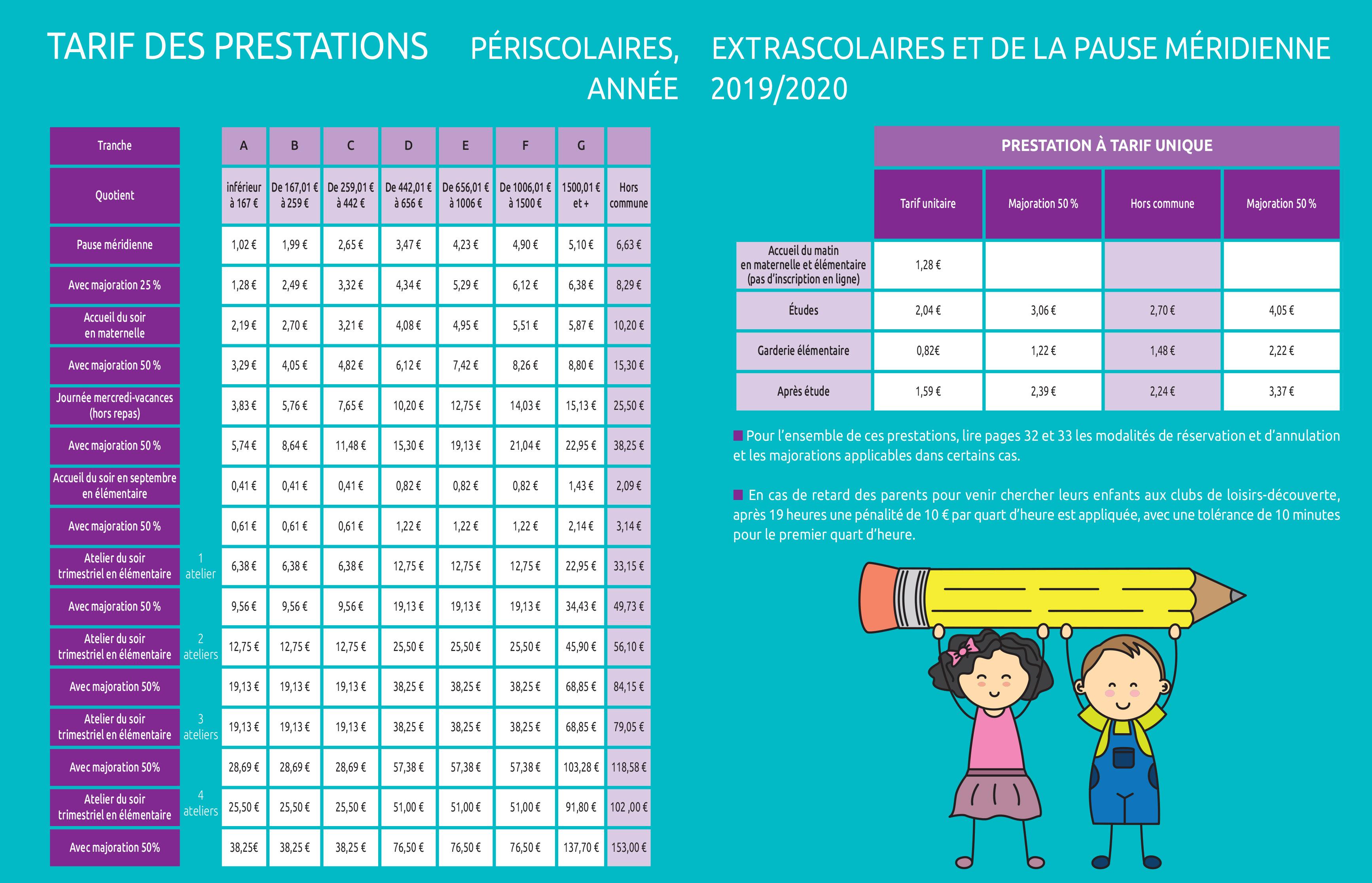 Scolaire, Périscolaire - Ville De Nogent-Sur-Marne à Grande Section Maternelle Age