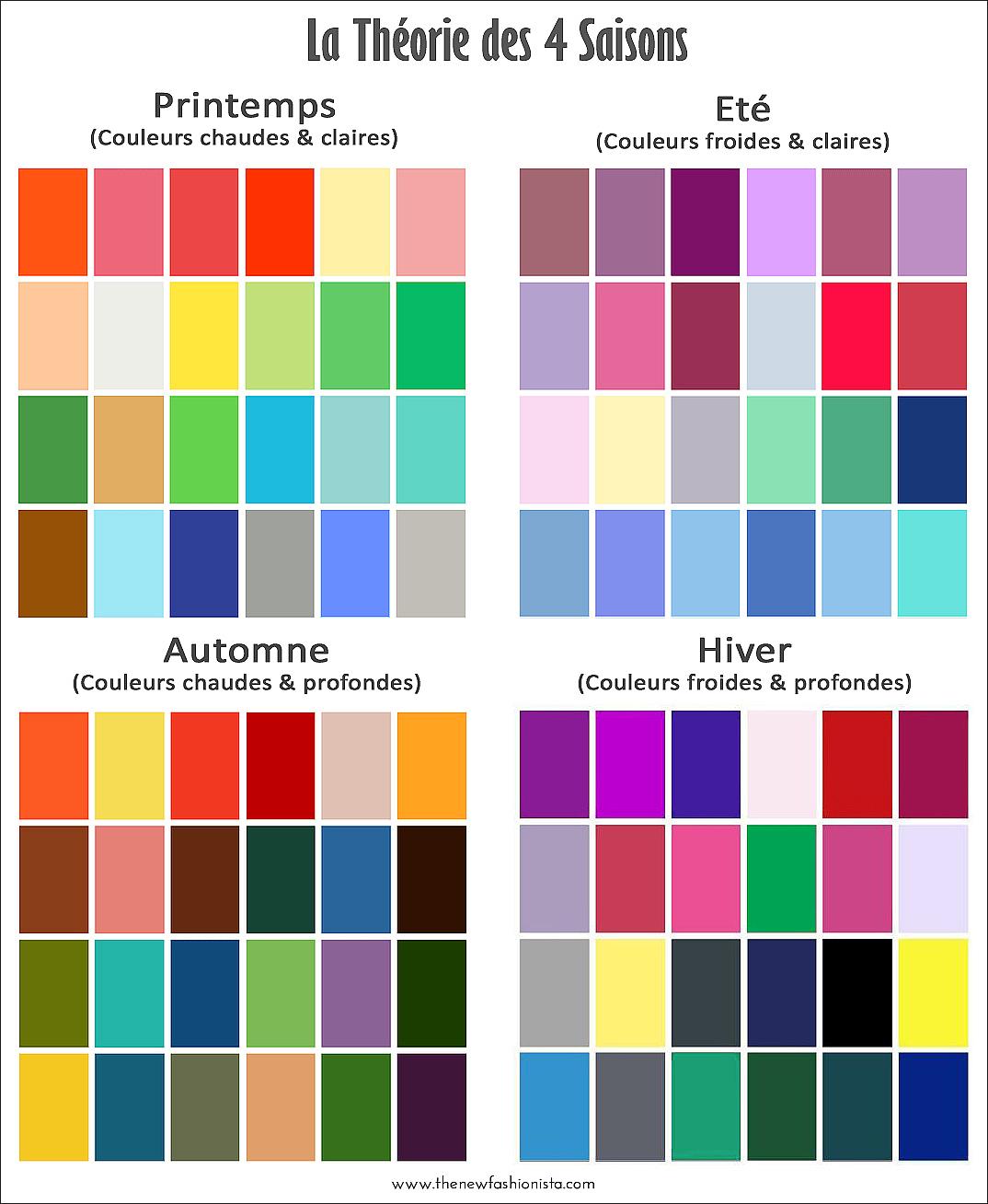 Si On Parlait Colorimétrie ? – The New Fashionista à Caractéristiques De L Automne