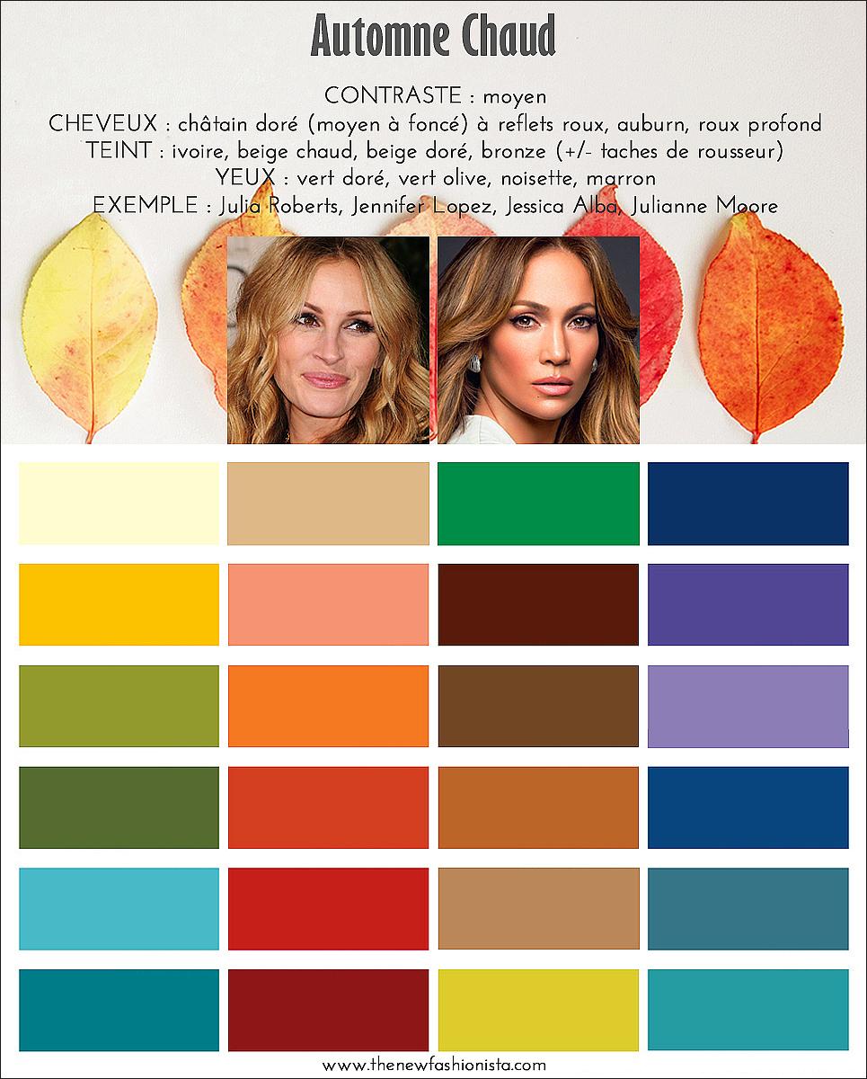 Si On Parlait Colorimétrie ? – The New Fashionista tout Caractéristiques De L Automne