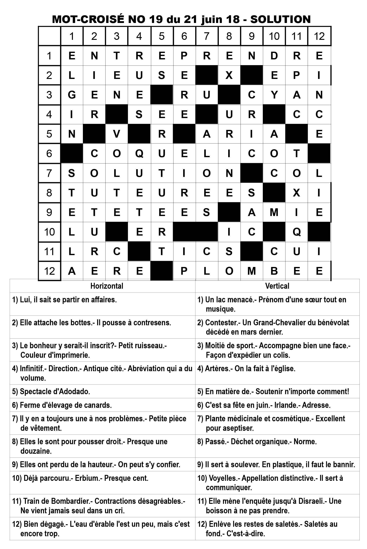 Solution Du Mot Croisé Du Cantonnier Du 21 Juin 2018 – Le encequiconcerne Mot Croiser