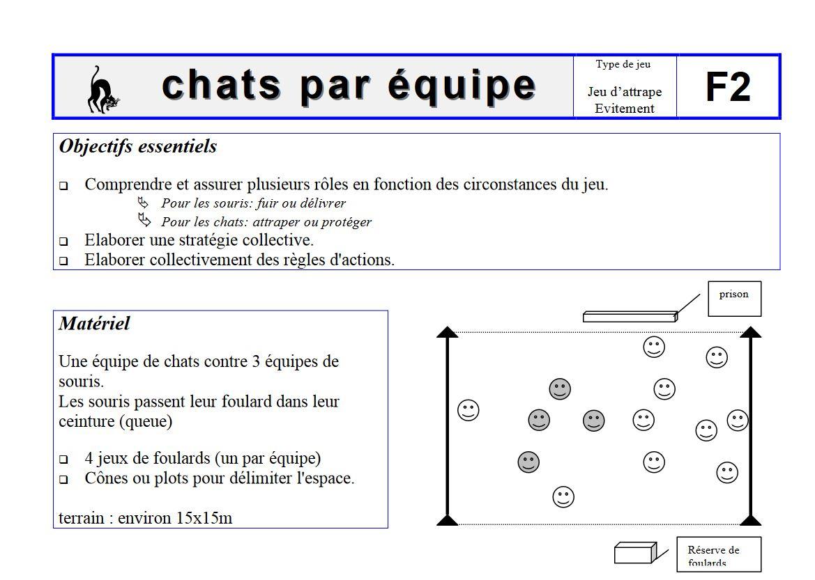 Sport Et Eps Du Cp Au Cm,jeux, Courde,vitesse,foot,escalade avec Jeux Collectifs Cycle 3 Sans Ballon