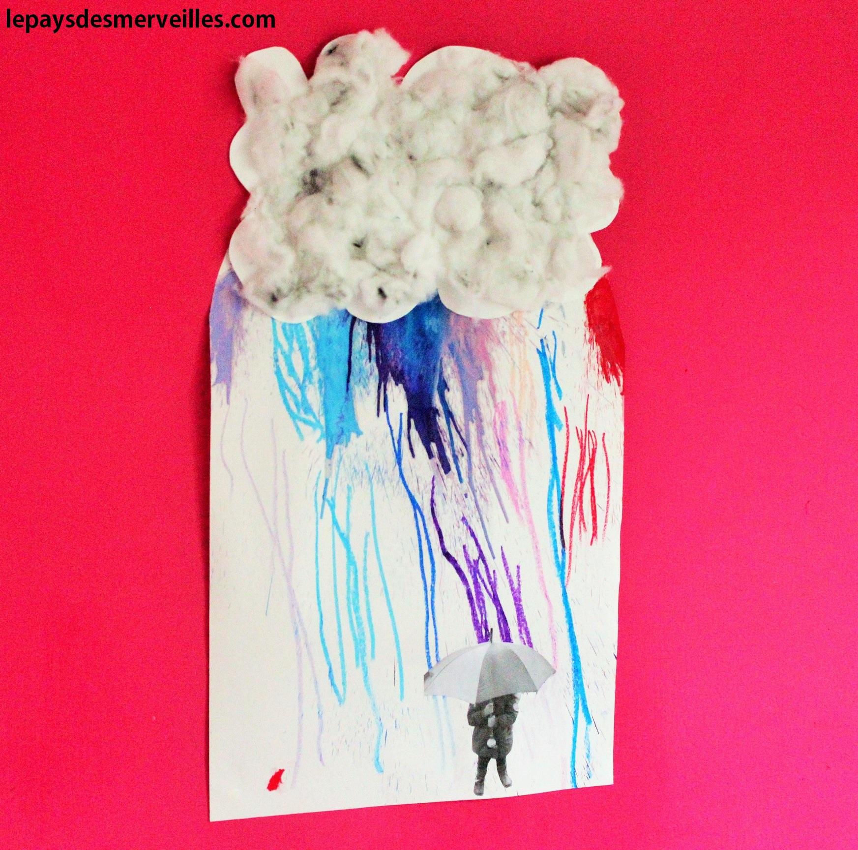 Tableau Avec Des Pastels Fondues (L'art Est Un Jeu D'enfant pour Tableau De Peinture Pour Enfant