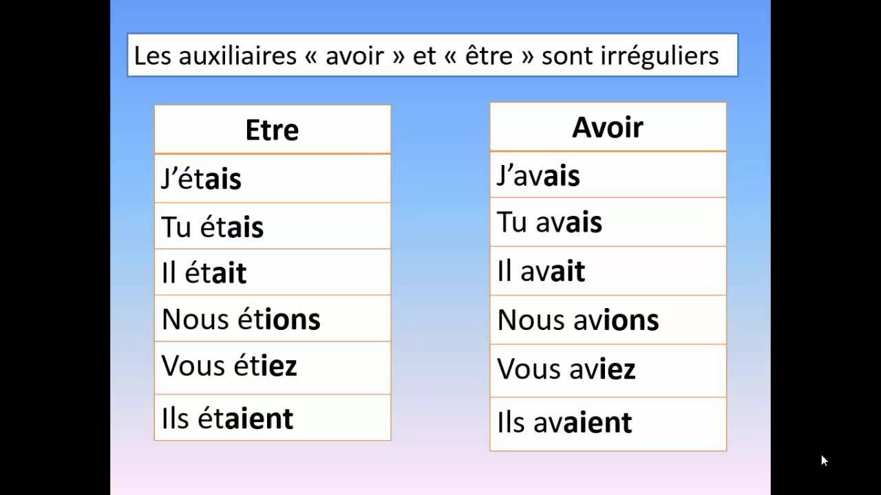 Télécharger L Imparfait De L Indicatif 3Ème Français Pdf | L à Dormir Au Présent De L Indicatif