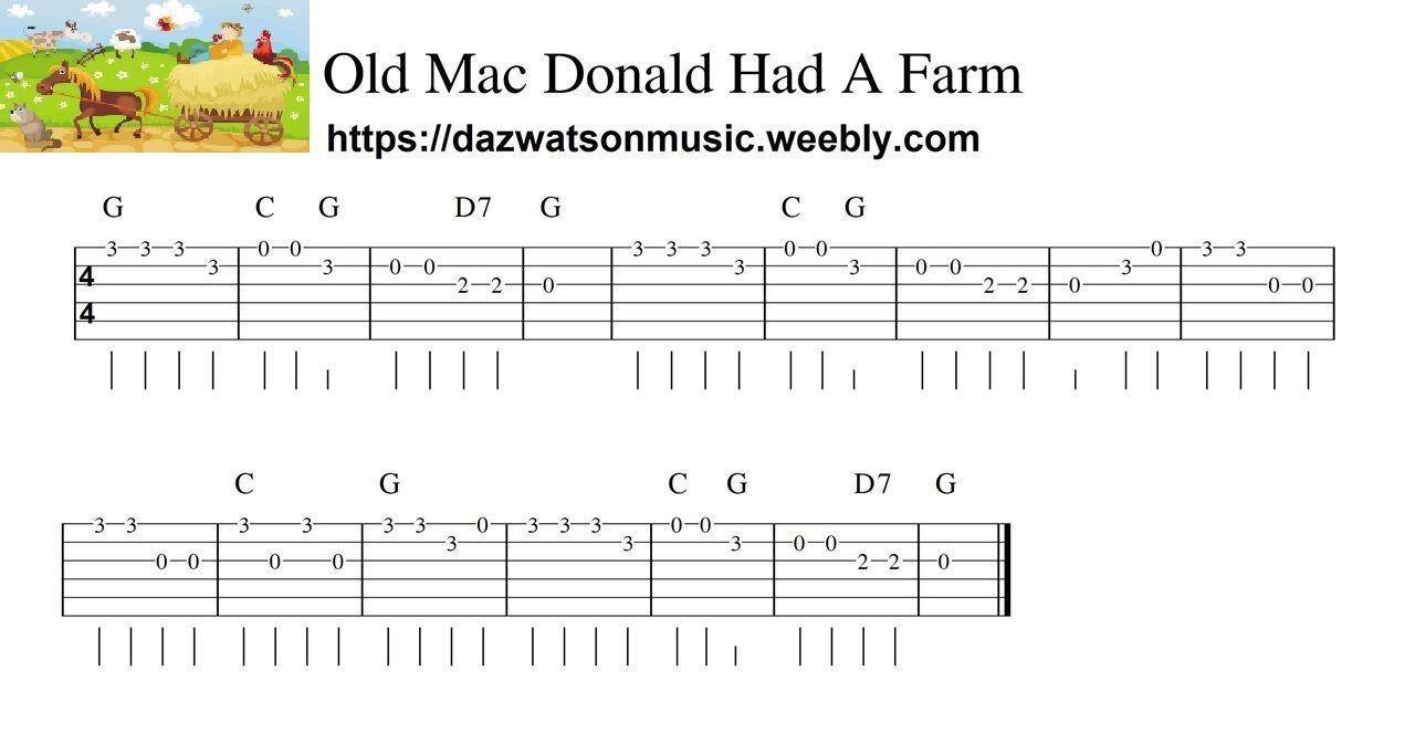 This Page Contains Easy Children's Guitar Tabs For, Alouette à Clair De La Lune Lyrics