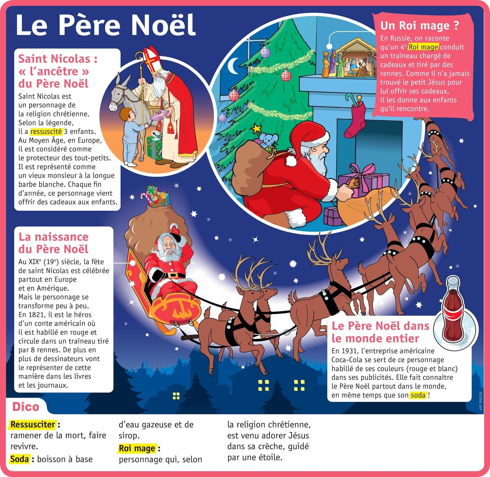 Tics En Fle: Noël : Quelques Activités à Chanson De Noel Ecrite