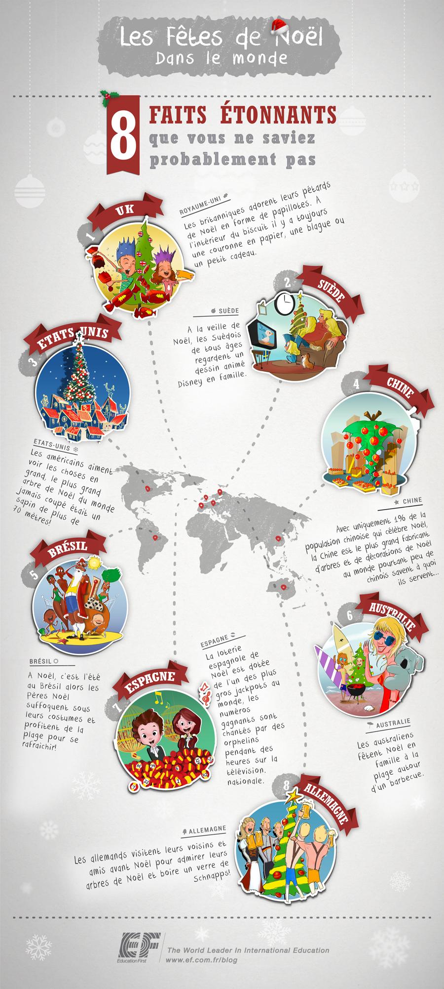 Tics En Fle: Noël : Quelques Activités serapportantà Chanson De Noel En Chinois