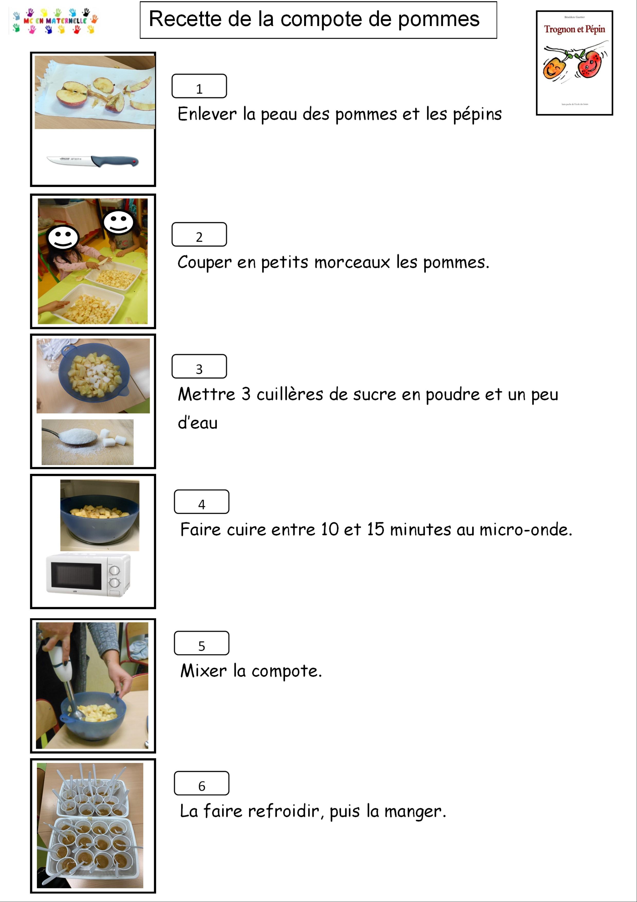 Trognon Et Pépin : La Compote De Pommes – Mc En Maternelle avec Images Séquentielles Maternelle