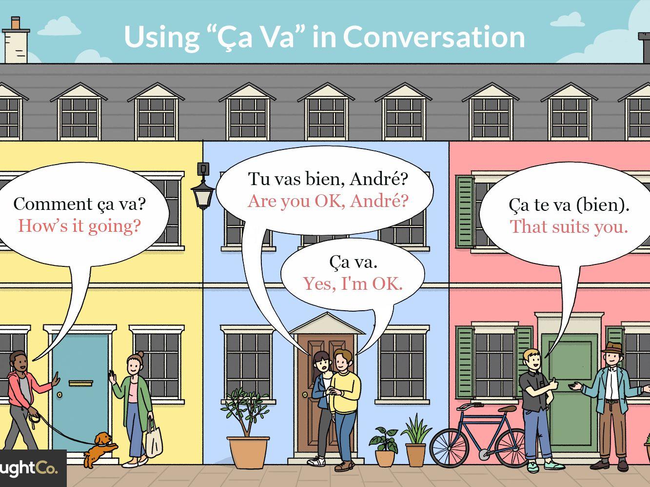 Using The French Expression Ça Va In Conversation à Bonjour Monsieur Comment Ca Va