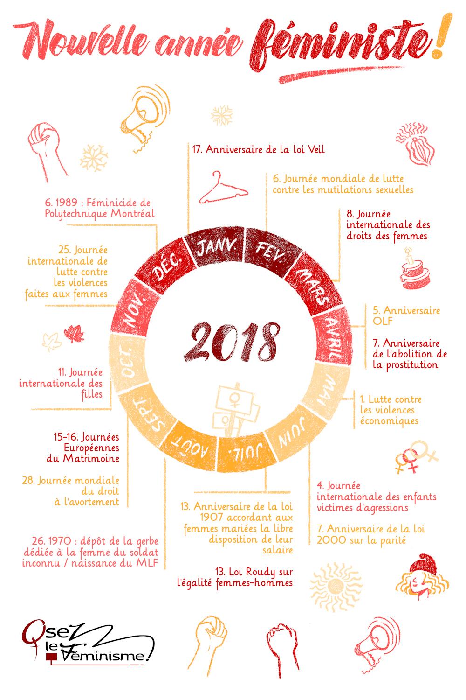 Voeux] Construire Une Nouvelle Année Féministe ! – Osez Le tout Poeme Voeux Nouvel An