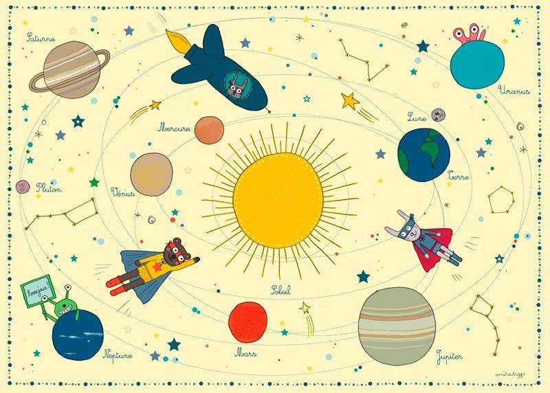 Affiche Système Solaire - Déco Chambre Garçon Thème Espace concernant Dessin Systeme Solaire
