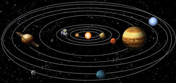 Astrologie Et Écosynchronicité : Le Système Solaire ( 1 dedans Dessin Systeme Solaire
