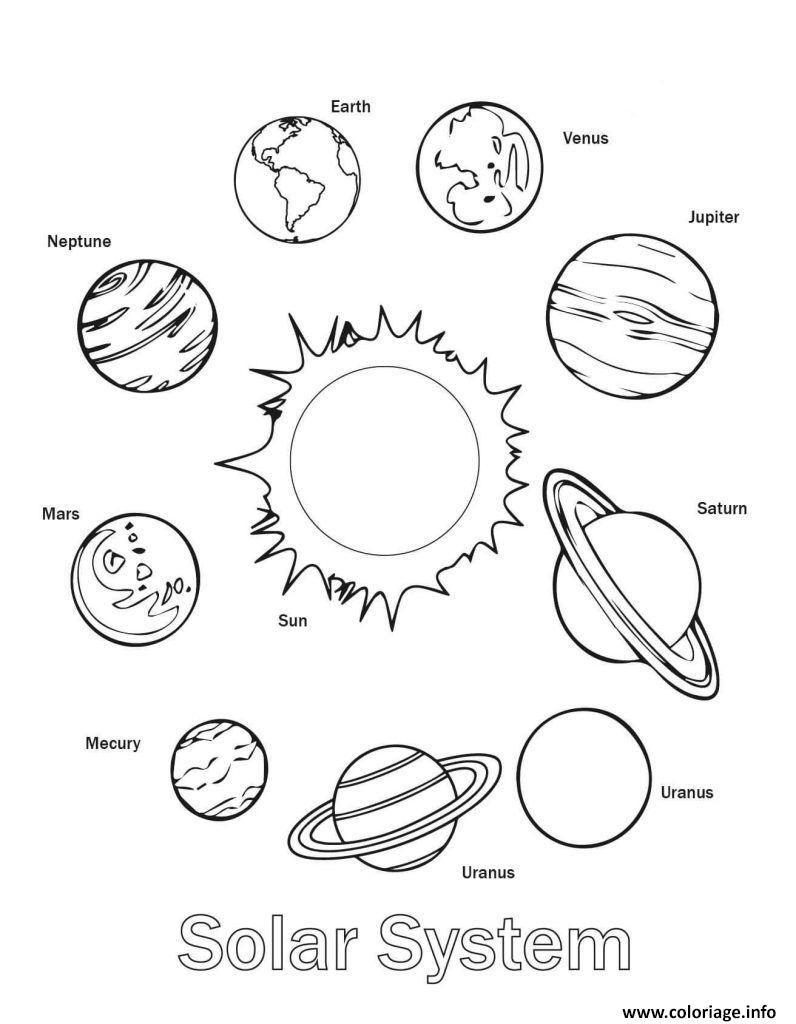 Coloriage Systeme Solaire Di 2020 serapportantà Dessin Systeme Solaire