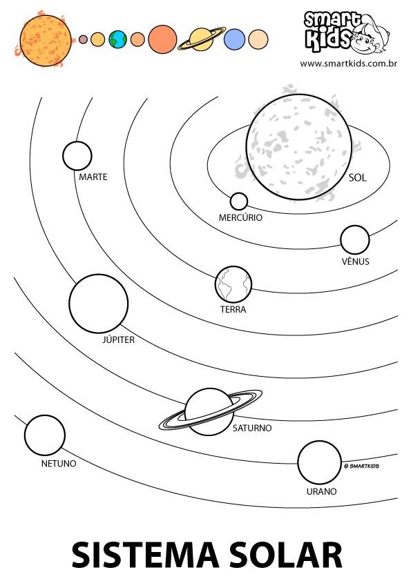 Coloriage Système Solaire serapportantà Dessin Systeme Solaire