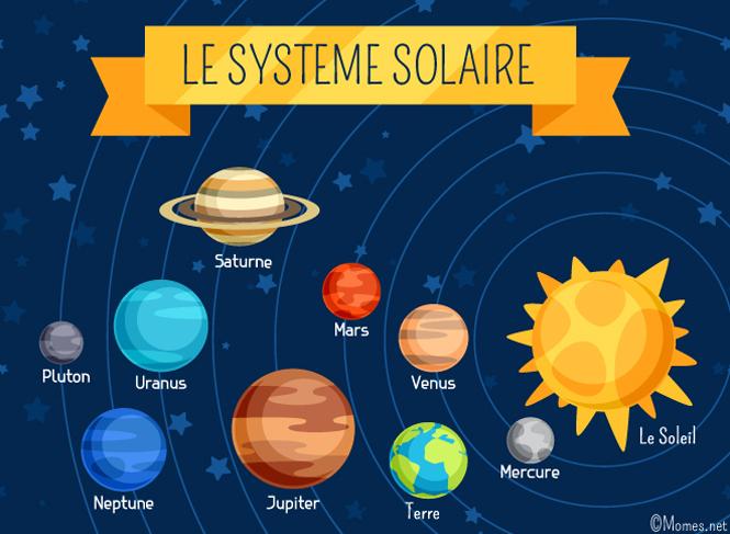 Le Système Solaire - Momes intérieur Dessin Systeme Solaire