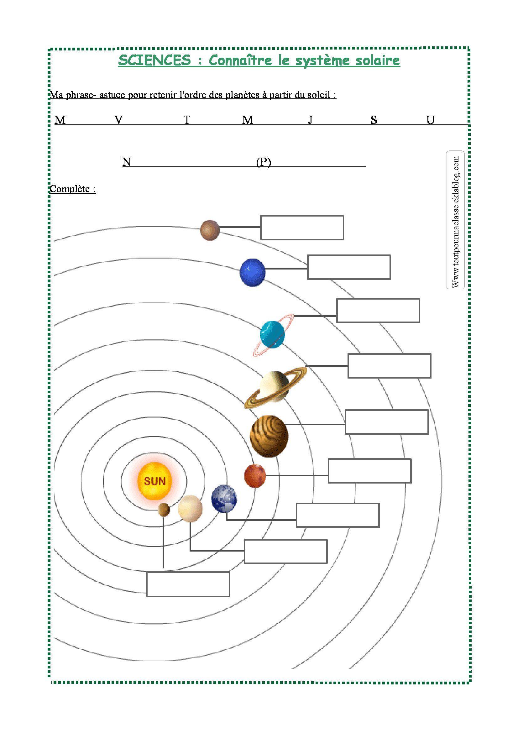 Le Système Solaire | Planete Systeme Solaire, Le Système dedans Dessin Systeme Solaire